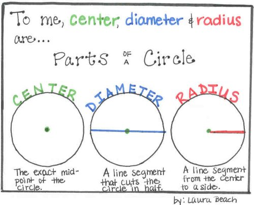 area of circle worksheet