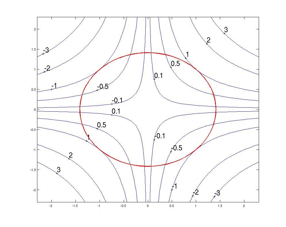 Math 2163, Calculus III
